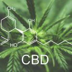 Understanding Cannabis Science Is Important For Developing Better Uses In Medicine